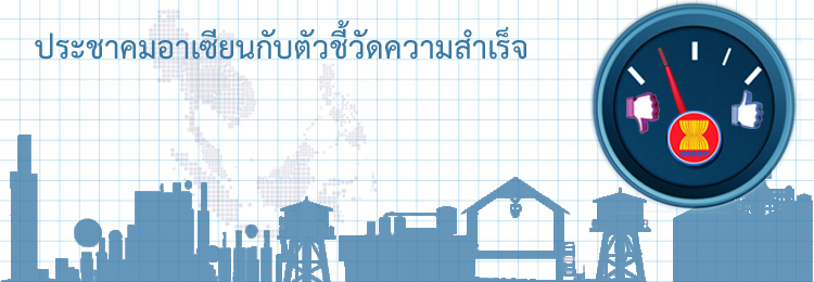 asean_measures
