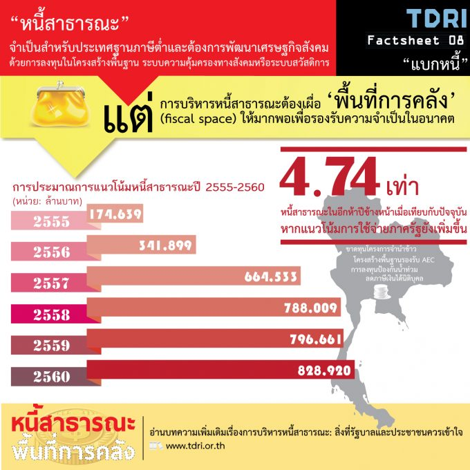 Factsheet-PubDept