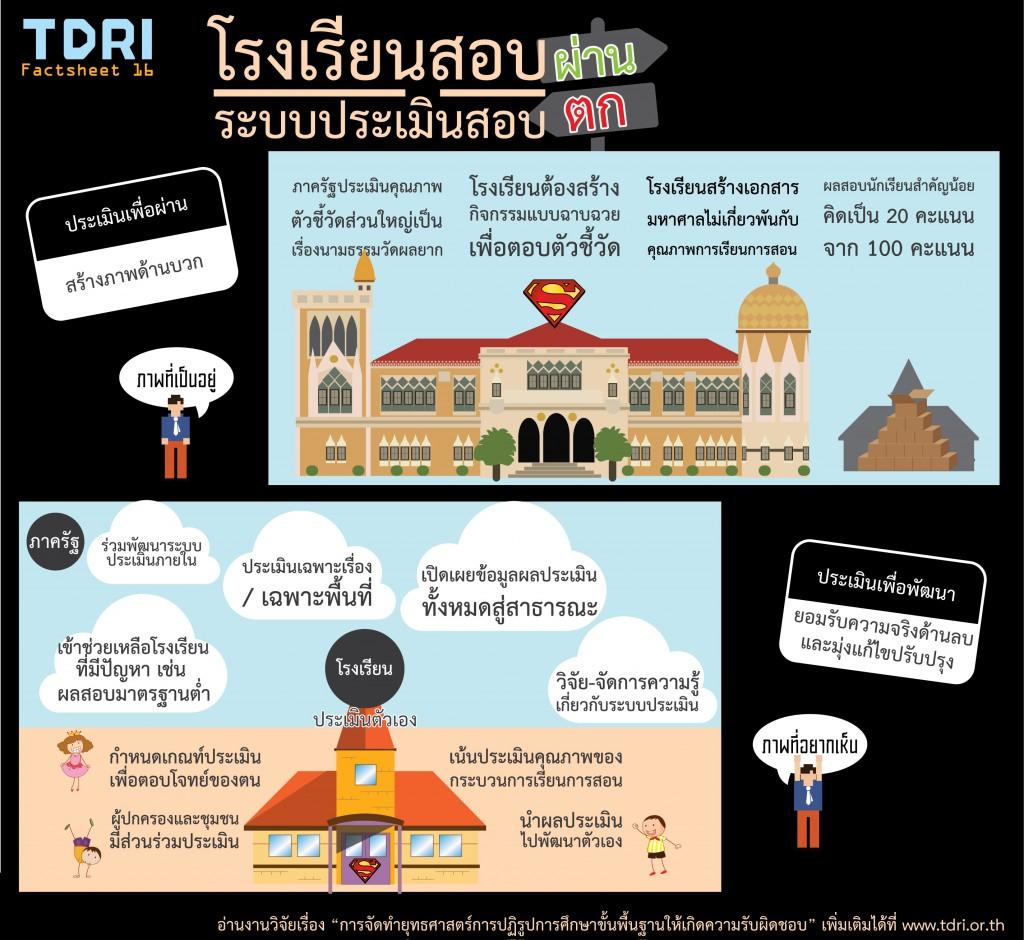 Factsheet16-4