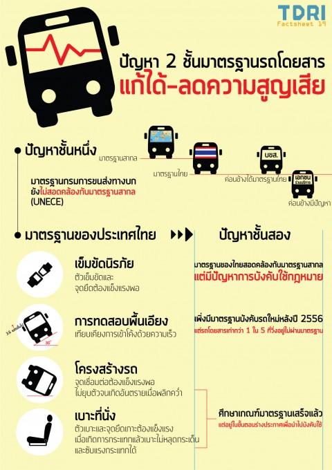 Factsheet19